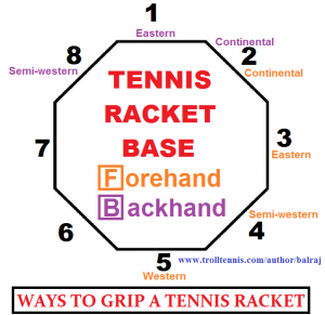Saturday School: Ways to grip a tennis racket